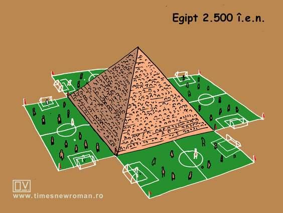 Adevarul despre piramide