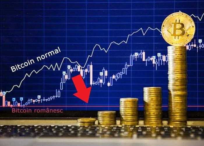Stabilitate, nu haos! România a lansat un Bitcoin propriu, care nu va creşte niciodată