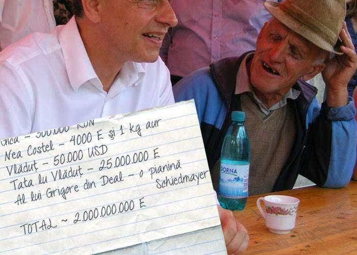 Asta evaziune! Un birt din Ilfov avea trecute pe caiet datorii de 2 miliarde de euro