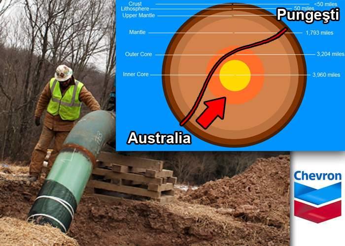 Chevron schimbă tactica: Vor fora în Australia ca să scoată gazele de la Pungeşti pe partea cealaltă