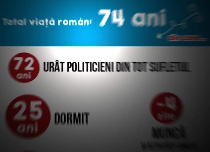 Infografic! Cum arată viața românului: câți ani petrece dormind, stând la cozi sau urând politicieni