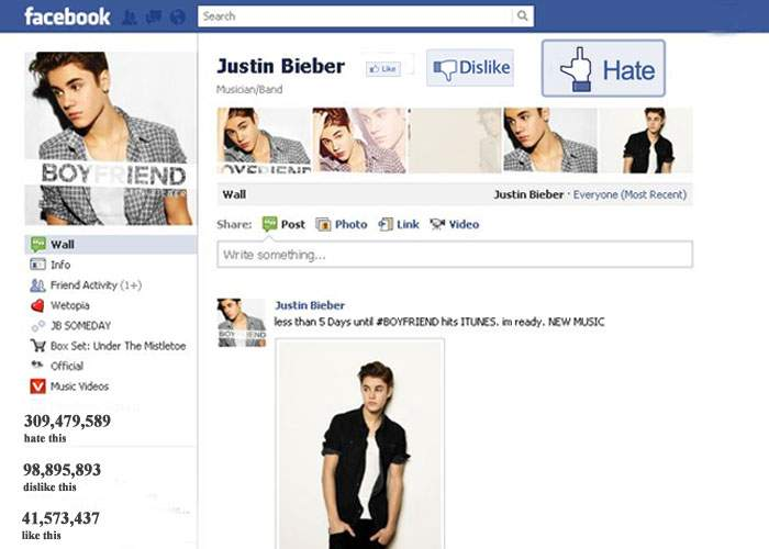 """Facebook a introdus opţiunile """"Dislike"""" şi """"Hate"""" pentru pagina lui Justin Bieber"""