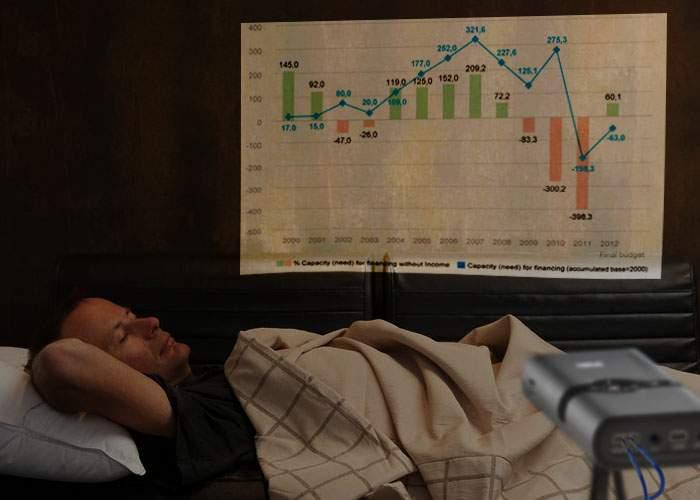 Un corporatist şi-a luat proiector de pe mercador.ro, ca să-şi pună Powerpointuri în pat şi la baie