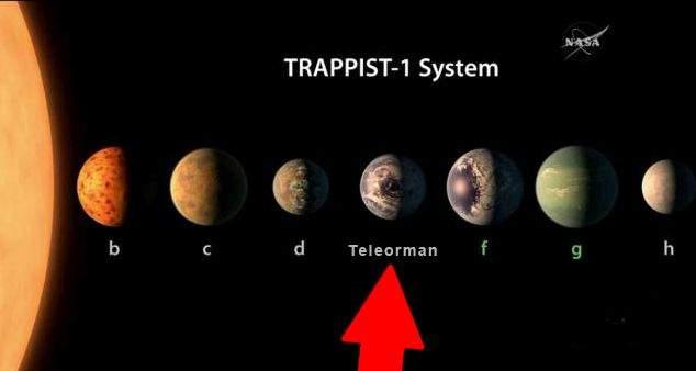 Una din planetele descoperite de NASA va fi numită Teleorman, că nici acolo nu sunt urme de viaţă inteligentă