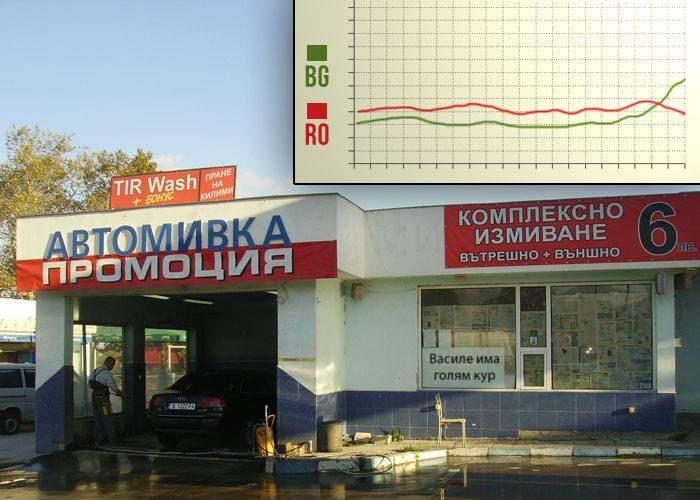 România, din nou pe ultimul loc în Europa la PIB după ce în Bulgaria s-a deschis o spălătorie auto