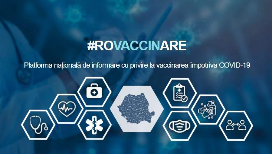 Au început programările la vaccinare. 10 probleme din prima zi